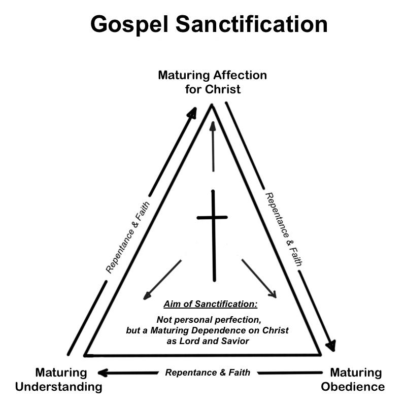 A Symbol For My Life A Dance Around The Cross Sacrosanct Gospel
